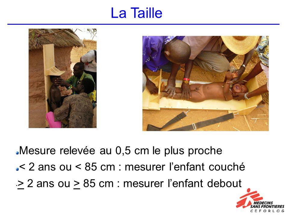 La Taille Mesure relevée au 0,5 cm le plus proche < 2 ans ou < 85 cm : mesurer lenfant couché > 2 ans ou > 85 cm : mesurer lenfant debout