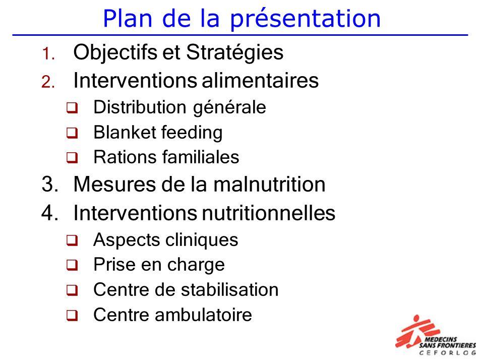 Plan de la présentation 1. Objectifs et Stratégies 2.