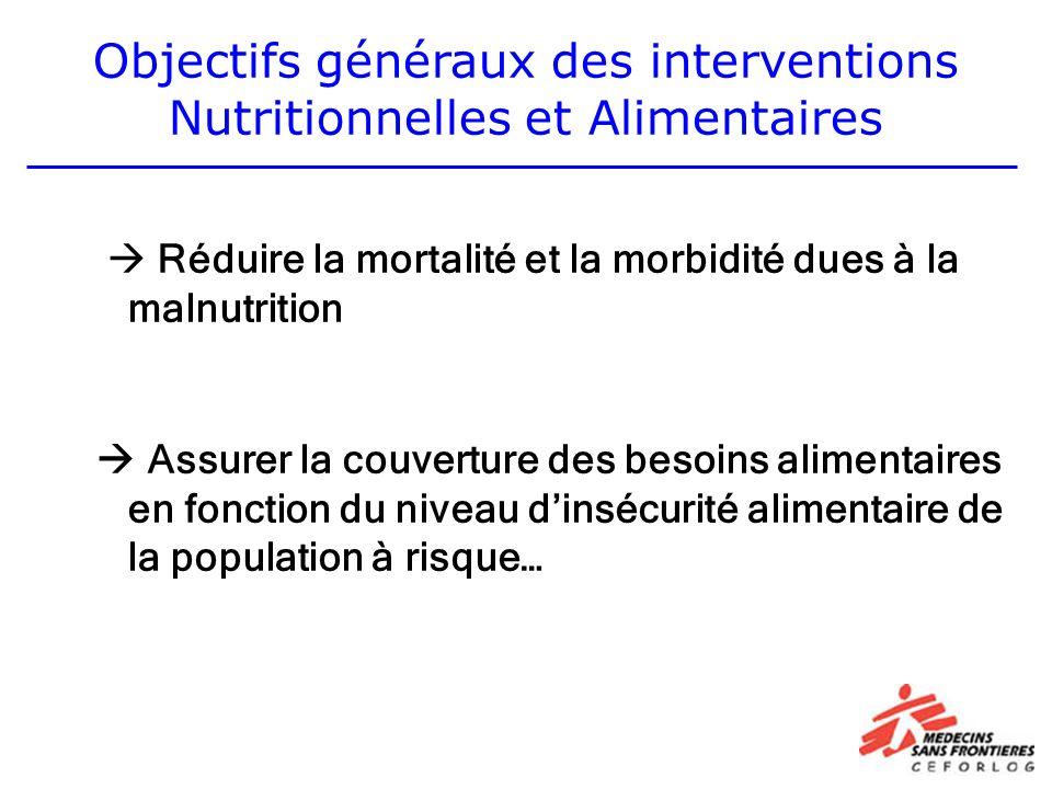 Réduire la mortalité et la morbidité dues à la malnutrition Assurer la couverture des besoins alimentaires en fonction du niveau dinsécurité alimentaire de la population à risque… Objectifs généraux des interventions Nutritionnelles et Alimentaires