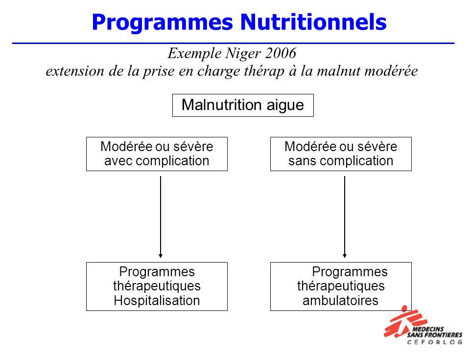 Programmes Nutritionnels Malnutrition aigue Modérée ou sévère avec complication Programmes thérapeutiques Hospitalisation Modérée ou sévère sans complication Programmes thérapeutiques ambulatoires Exemple Niger 20060 extension de la prise en charge thérap à la malnut modérée6