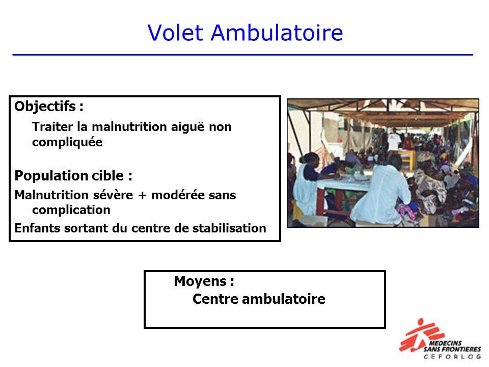 Volet Ambulatoire Objectifs : Traiter la malnutrition aiguë non compliquée Population cible : Malnutrition sévère + modérée sans complication Enfants sortant du centre de stabilisation Moyens : Centre ambulatoire