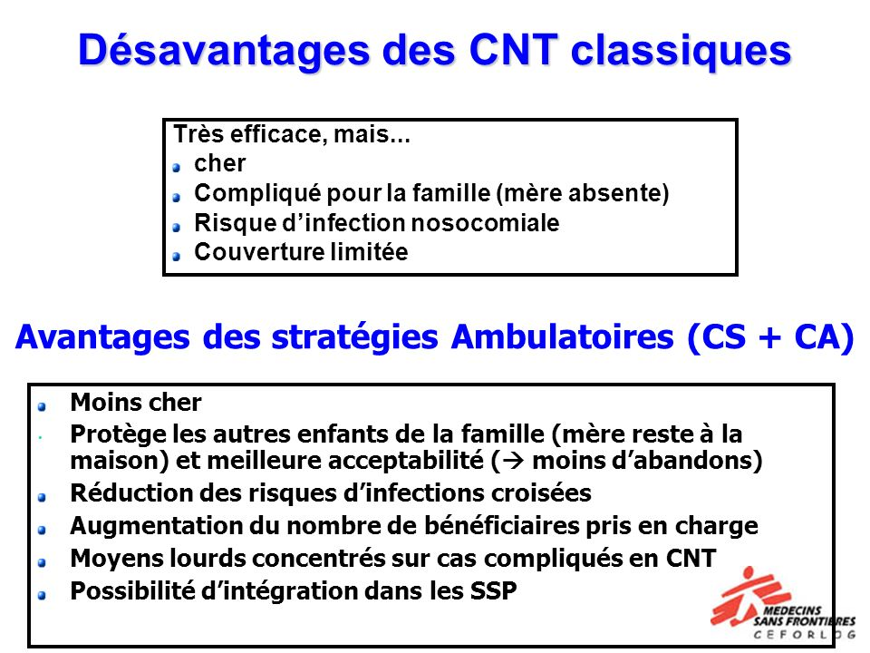 Désavantages des CNT classiques Très efficace, mais...