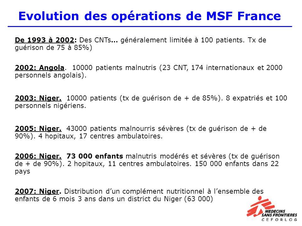 De 1993 à 2002: Des CNTs… généralement limitée à 100 patients.