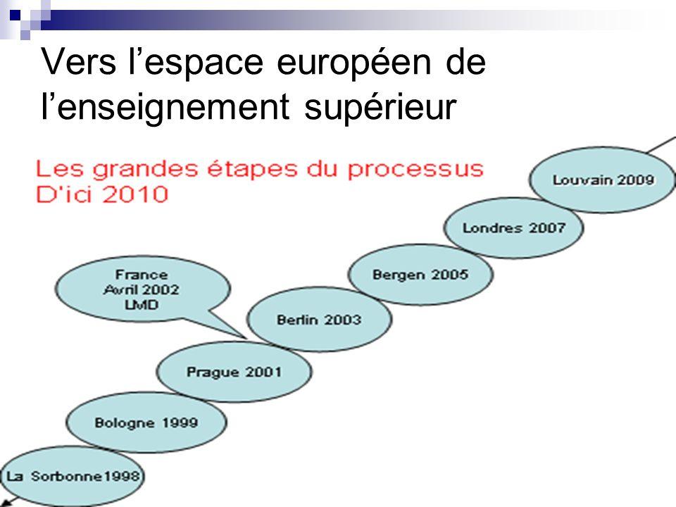Vers lespace européen de lenseignement supérieur
