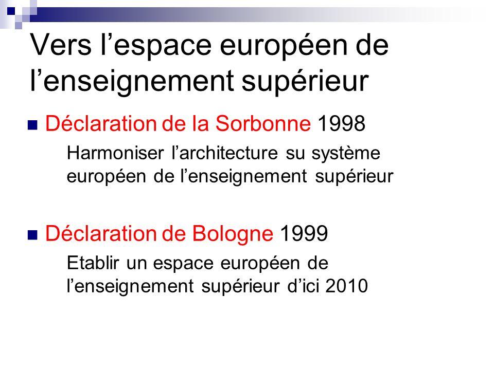 Déclaration de la Sorbonne 1998 Harmoniser larchitecture su système européen de lenseignement supérieur Déclaration de Bologne 1999 Etablir un espace
