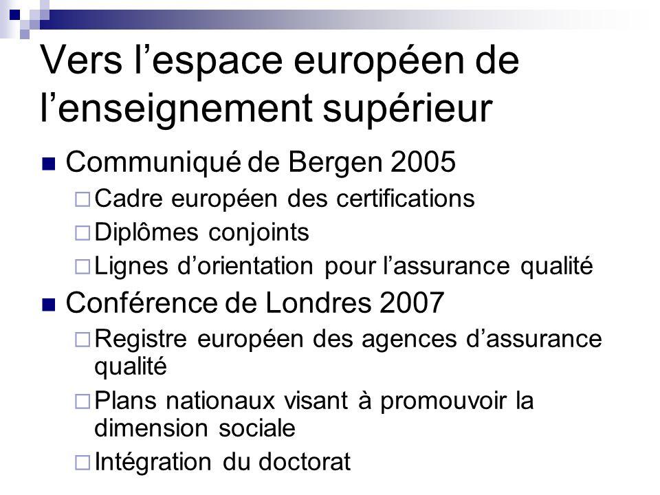 Vers lespace européen de lenseignement supérieur Communiqué de Bergen 2005 Cadre européen des certifications Diplômes conjoints Lignes dorientation po
