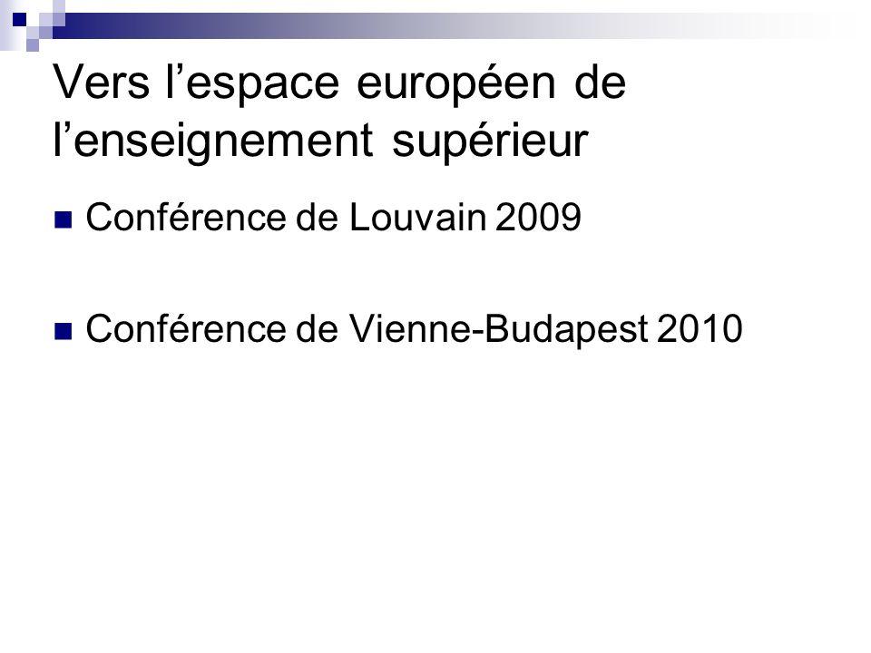 Vers lespace européen de lenseignement supérieur Conférence de Louvain 2009 Conférence de Vienne-Budapest 2010