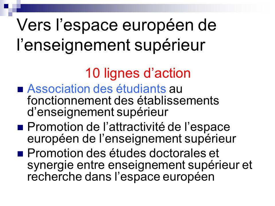 Vers lespace européen de lenseignement supérieur 10 lignes daction Association des étudiants au fonctionnement des établissements denseignement supéri