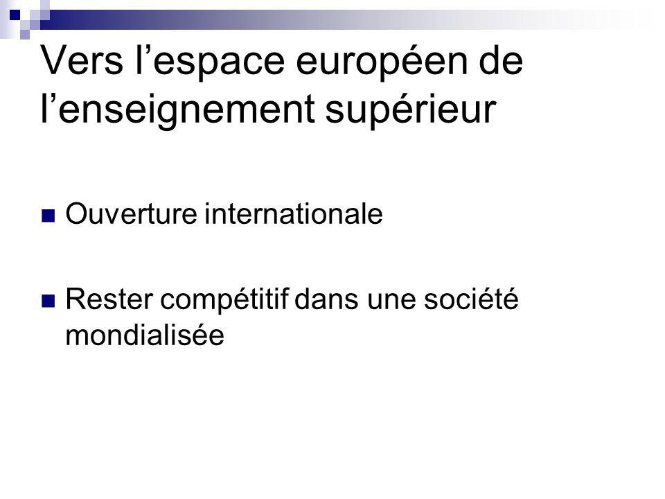 Vers lespace européen de lenseignement supérieur Ouverture internationale Rester compétitif dans une société mondialisée