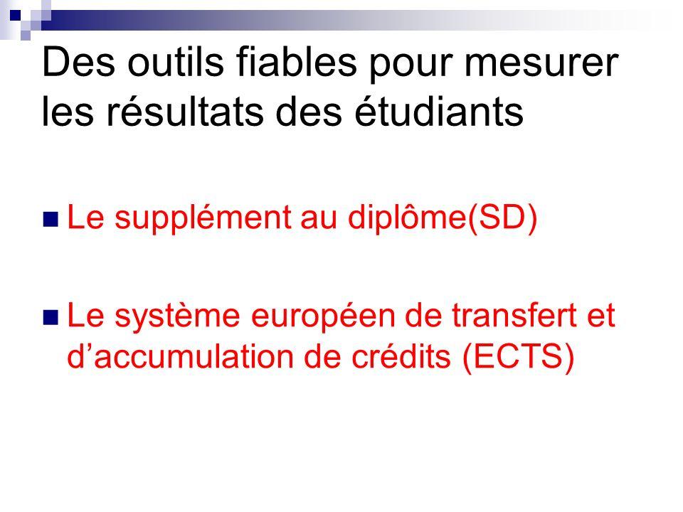 Des outils fiables pour mesurer les résultats des étudiants Le supplément au diplôme(SD) Le système européen de transfert et daccumulation de crédits
