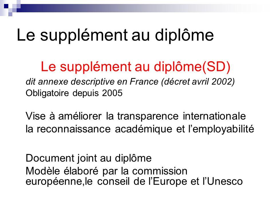 Le supplément au diplôme Le supplément au diplôme(SD) dit annexe descriptive en France (décret avril 2002) Obligatoire depuis 2005 Vise à améliorer la