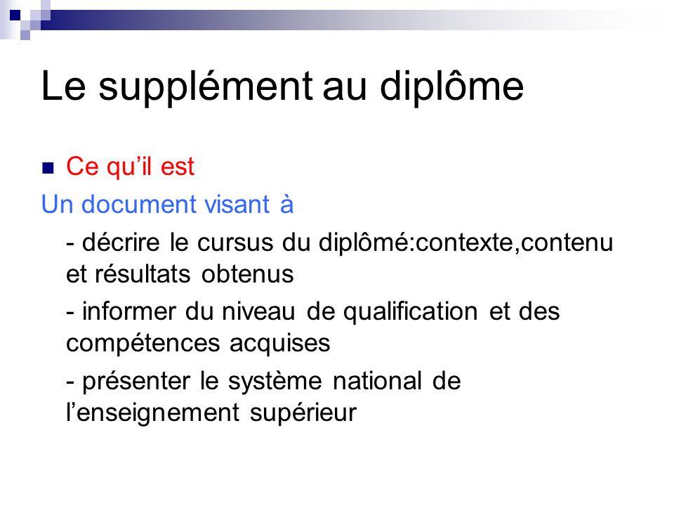 Le supplément au diplôme Ce quil est Un document visant à - décrire le cursus du diplômé:contexte,contenu et résultats obtenus - informer du niveau de