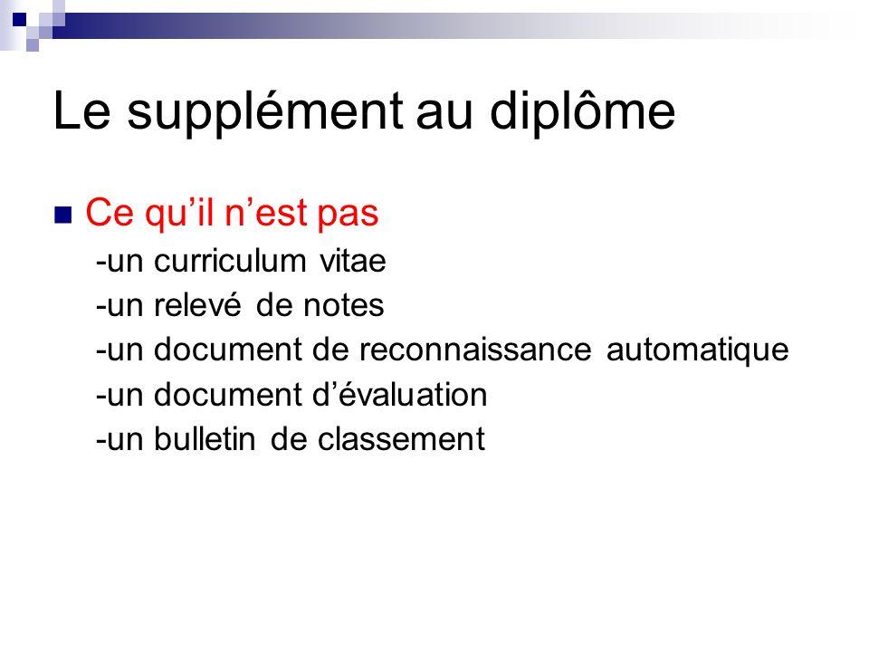 Le supplément au diplôme Ce quil nest pas -un curriculum vitae -un relevé de notes -un document de reconnaissance automatique -un document dévaluation