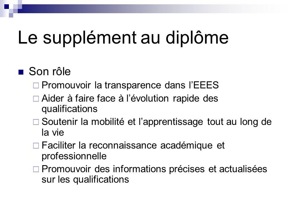Le supplément au diplôme Son rôle Promouvoir la transparence dans lEEES Aider à faire face à lévolution rapide des qualifications Soutenir la mobilité
