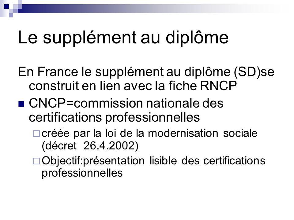 Le supplément au diplôme En France le supplément au diplôme (SD)se construit en lien avec la fiche RNCP CNCP=commission nationale des certifications p