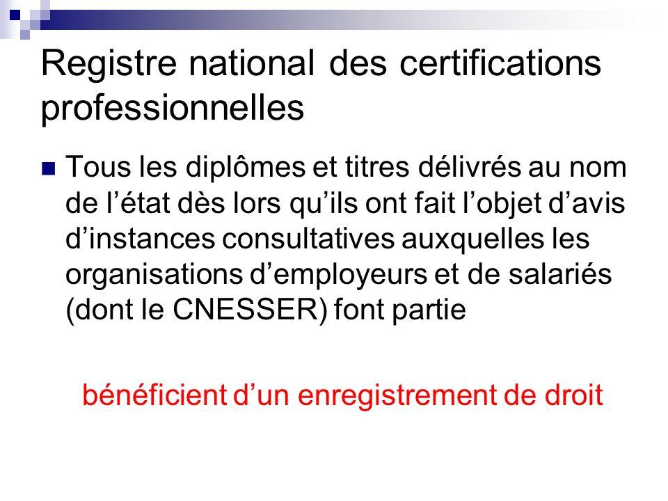 Registre national des certifications professionnelles Tous les diplômes et titres délivrés au nom de létat dès lors quils ont fait lobjet davis dinsta