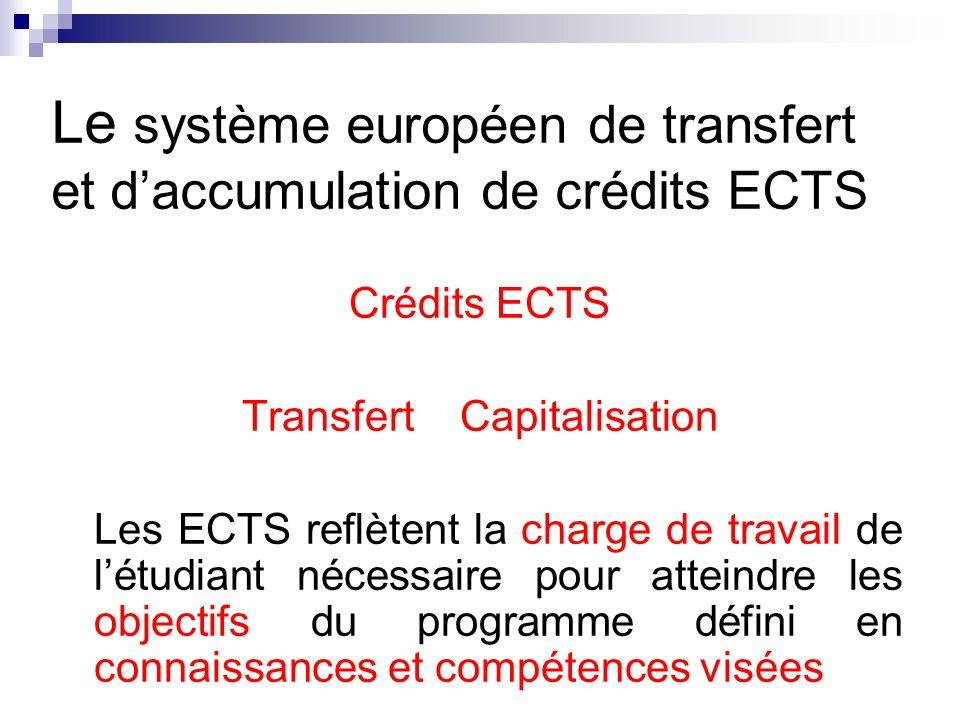 Le système européen de transfert et daccumulation de crédits ECTS Crédits ECTS Transfert Capitalisation Les ECTS reflètent la charge de travail de lét