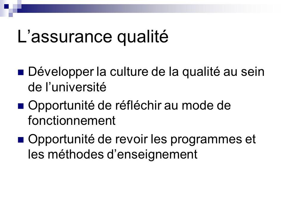 Lassurance qualité Développer la culture de la qualité au sein de luniversité Opportunité de réfléchir au mode de fonctionnement Opportunité de revoir