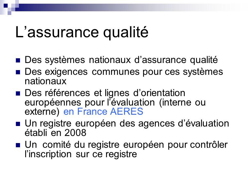 Lassurance qualité Des systèmes nationaux dassurance qualité Des exigences communes pour ces systèmes nationaux Des références et lignes dorientation