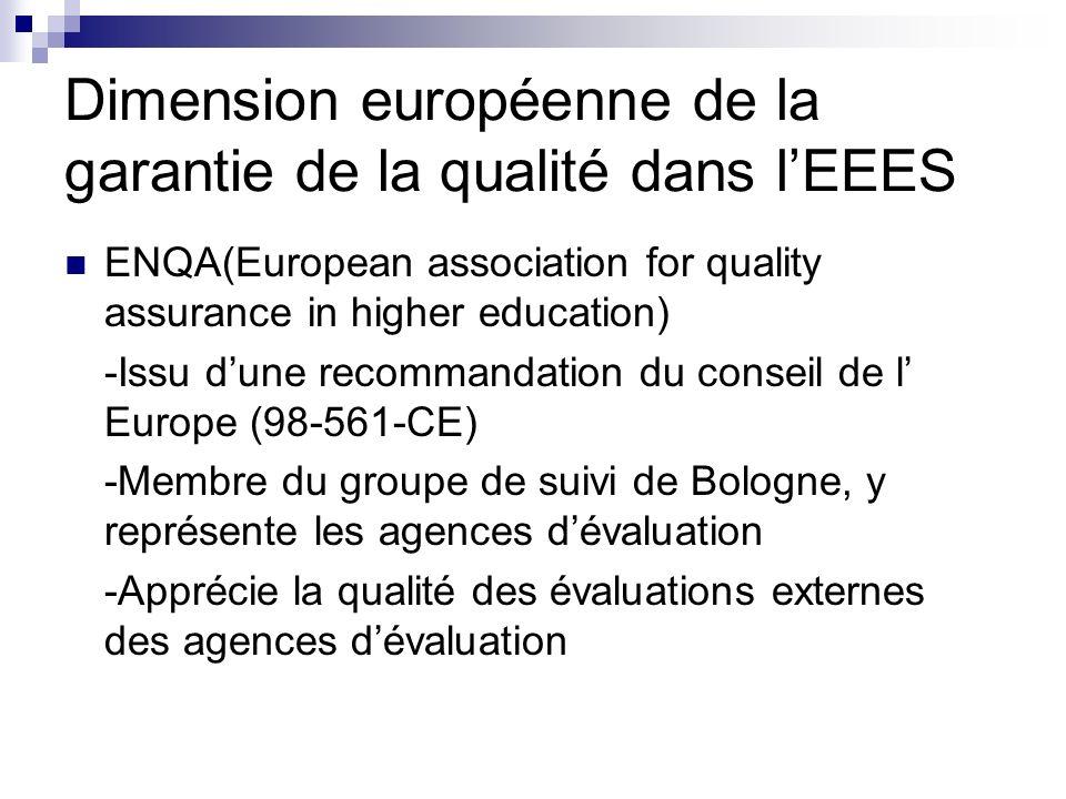 Dimension européenne de la garantie de la qualité dans lEEES ENQA(European association for quality assurance in higher education) -Issu dune recommand
