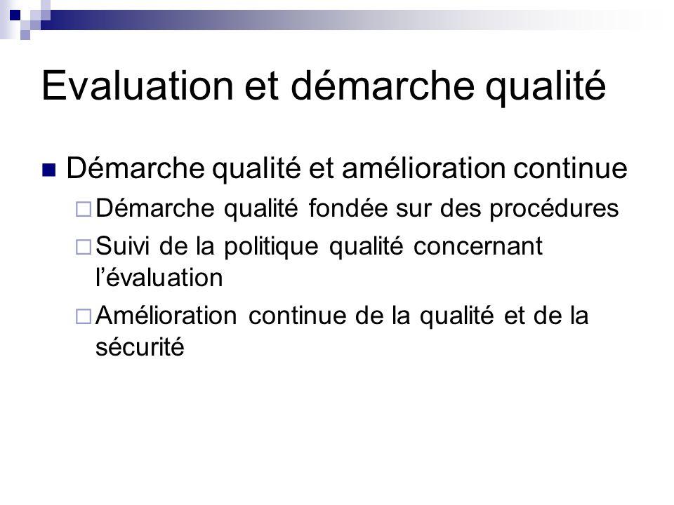 Evaluation et démarche qualité Démarche qualité et amélioration continue Démarche qualité fondée sur des procédures Suivi de la politique qualité conc