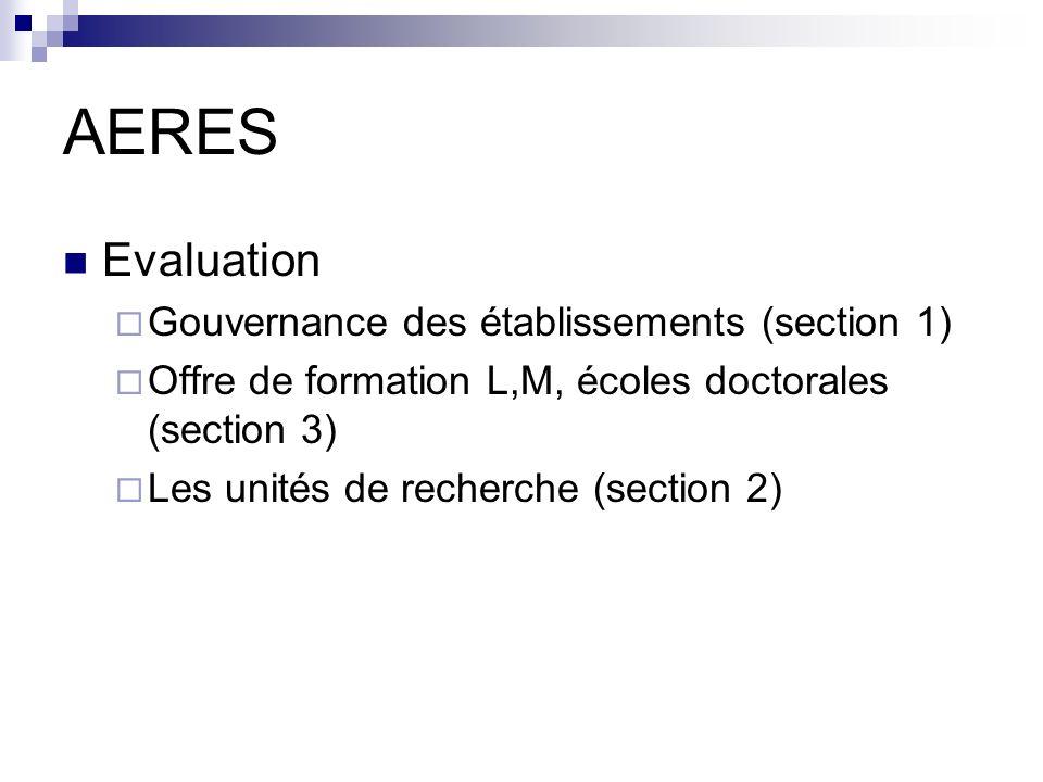 AERES Evaluation Gouvernance des établissements (section 1) Offre de formation L,M, écoles doctorales (section 3) Les unités de recherche (section 2)