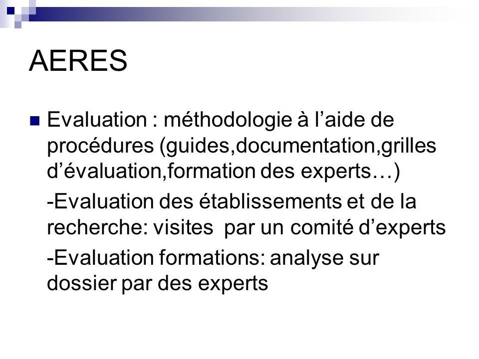 AERES Evaluation : méthodologie à laide de procédures (guides,documentation,grilles dévaluation,formation des experts…) -Evaluation des établissements