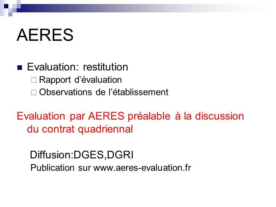 AERES Evaluation: restitution Rapport dévaluation Observations de létablissement Evaluation par AERES préalable à la discussion du contrat quadriennal