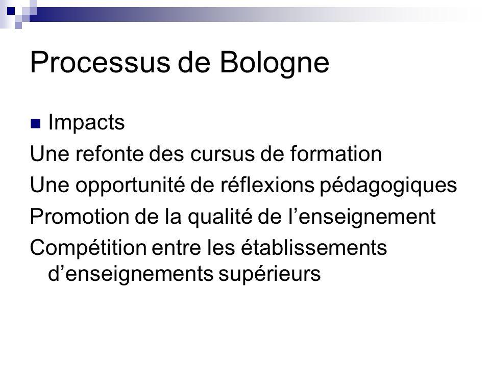 Processus de Bologne Impacts Une refonte des cursus de formation Une opportunité de réflexions pédagogiques Promotion de la qualité de lenseignement C