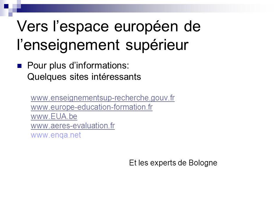 Vers lespace européen de lenseignement supérieur Pour plus dinformations: Quelques sites intéressants www.enseignementsup-recherche.gouv.fr www.europe