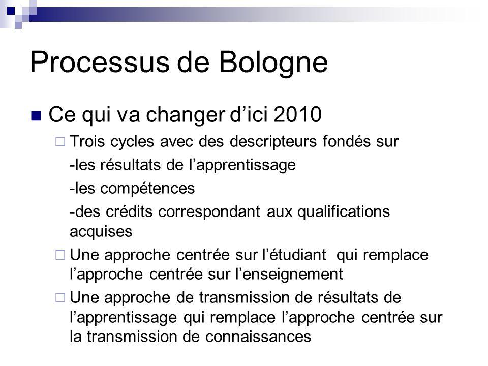 Processus de Bologne Ce qui va changer dici 2010 Trois cycles avec des descripteurs fondés sur -les résultats de lapprentissage -les compétences -des