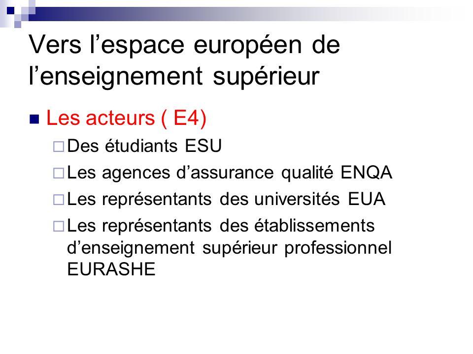 Vers lespace européen de lenseignement supérieur Les acteurs ( E4) Des étudiants ESU Les agences dassurance qualité ENQA Les représentants des univers