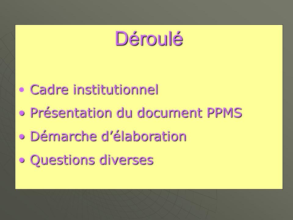 Déroulé Cadre institutionnel Présentation du document PPMS Présentation du document PPMS Démarche délaboration Démarche délaboration Questions diverses Questions diverses