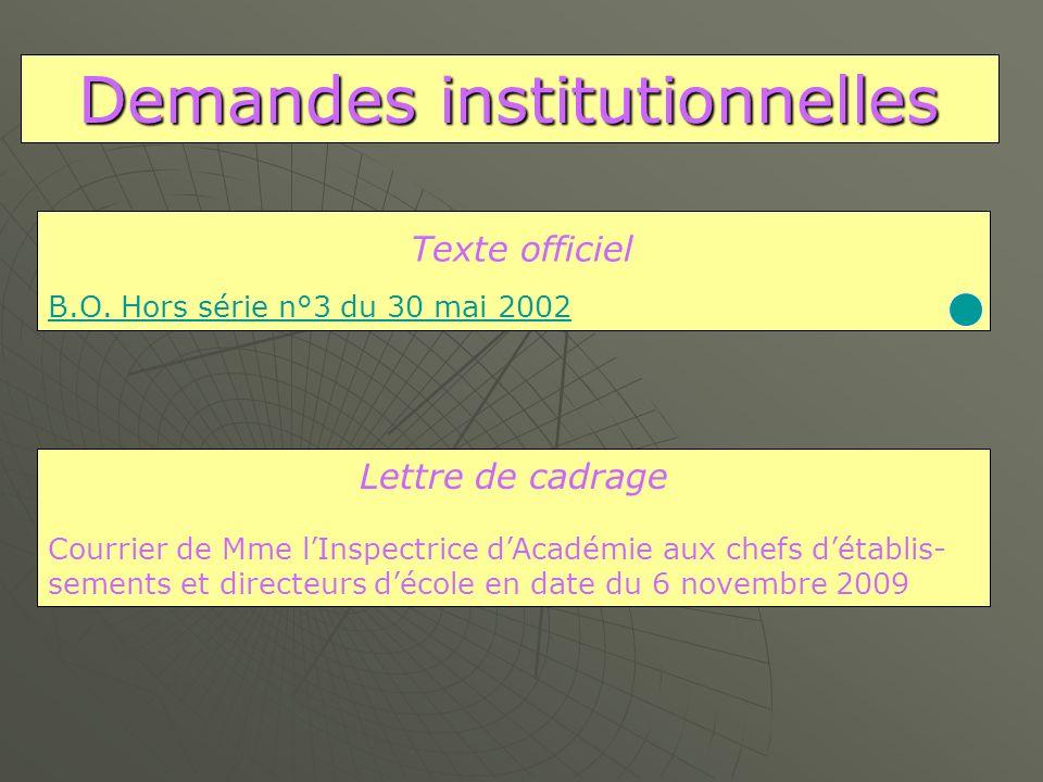 Texte officiel B.O. Hors série n°3 du 30 mai 2002 Demandes institutionnelles Lettre de cadrage Courrier de Mme lInspectrice dAcadémie aux chefs détabl