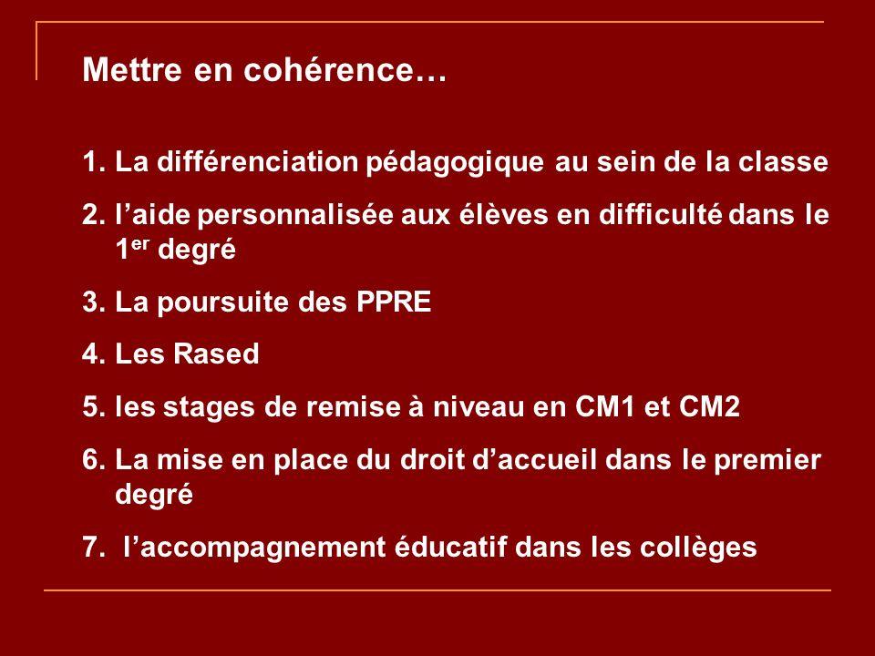 1.La différenciation pédagogique au sein de la classe 2.laide personnalisée aux élèves en difficulté dans le 1 er degré 3.La poursuite des PPRE 4.Les Rased 5.les stages de remise à niveau en CM1 et CM2 6.La mise en place du droit daccueil dans le premier degré 7.