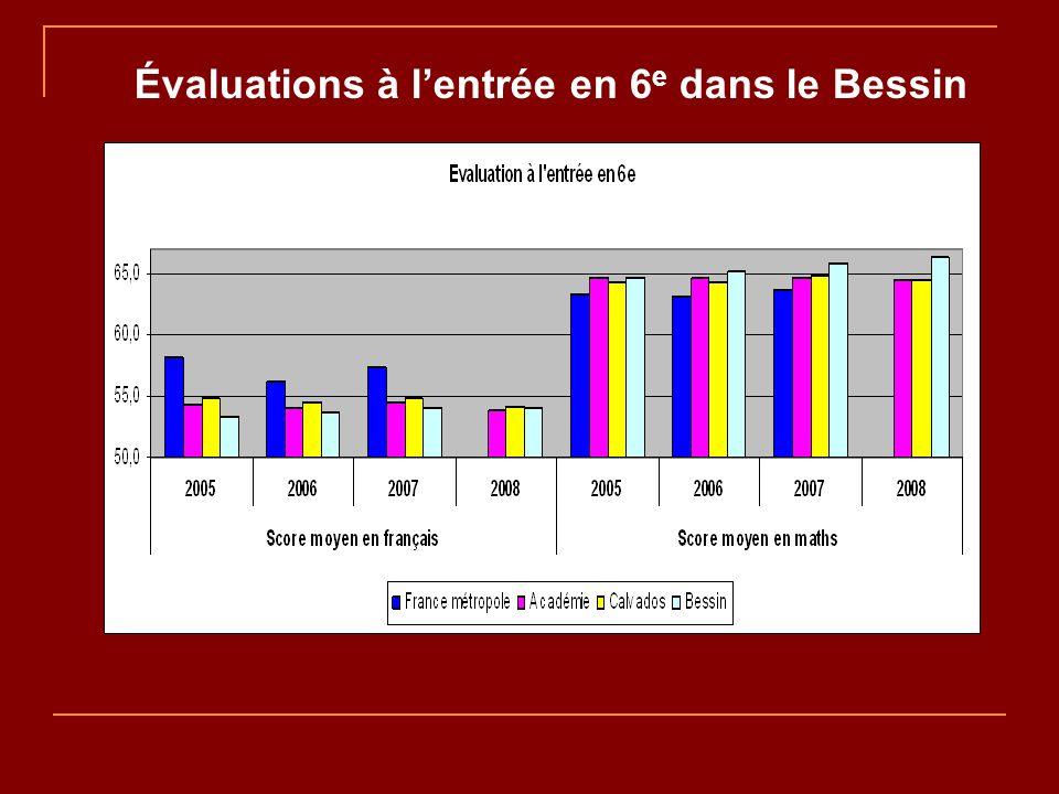 Évaluations à lentrée en 6 e dans le Bessin