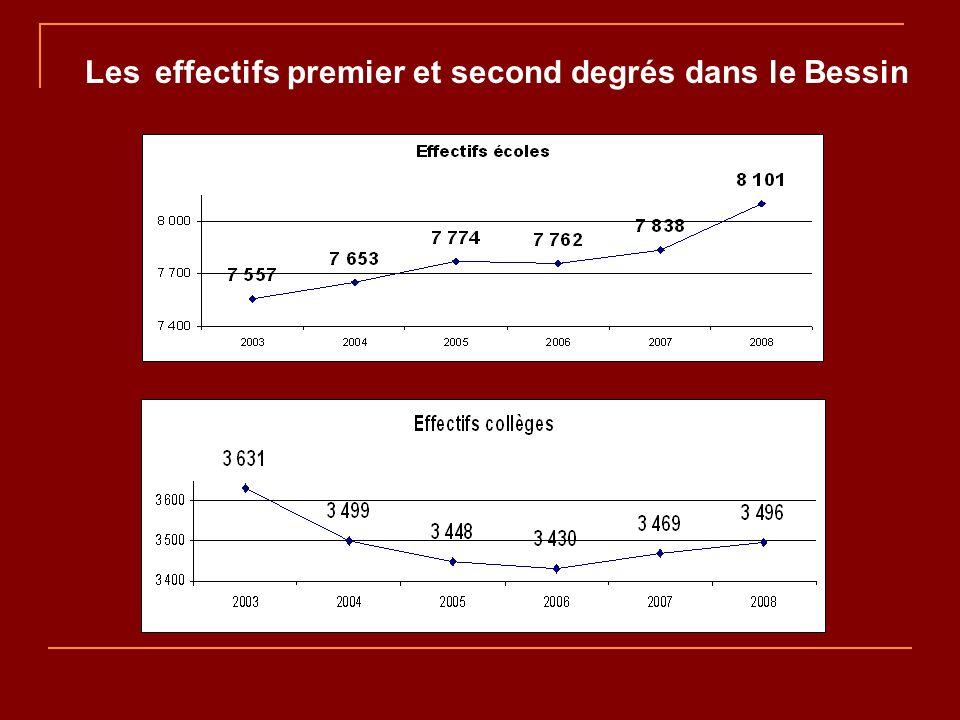 Les effectifs premier et second degrés dans le Bessin