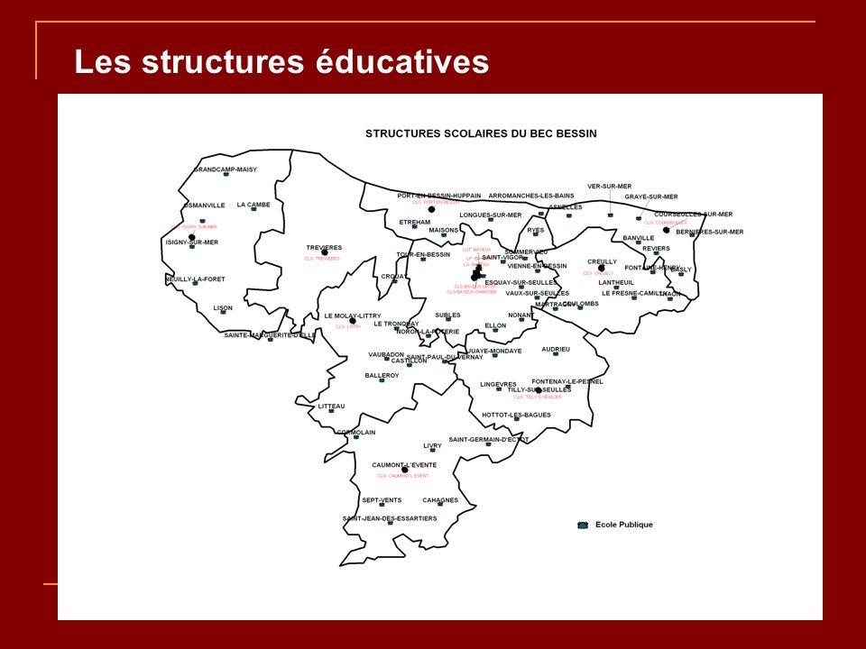 Les structures éducatives