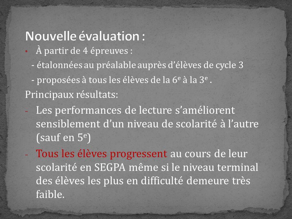 À partir de 4 épreuves : - étalonnées au préalable auprès délèves de cycle 3 - proposées à tous les élèves de la 6 e à la 3 e. Principaux résultats: -