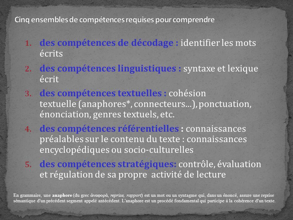 1. des compétences de décodage : identifier les mots écrits 2. des compétences linguistiques : syntaxe et lexique écrit 3. des compétences textuelles