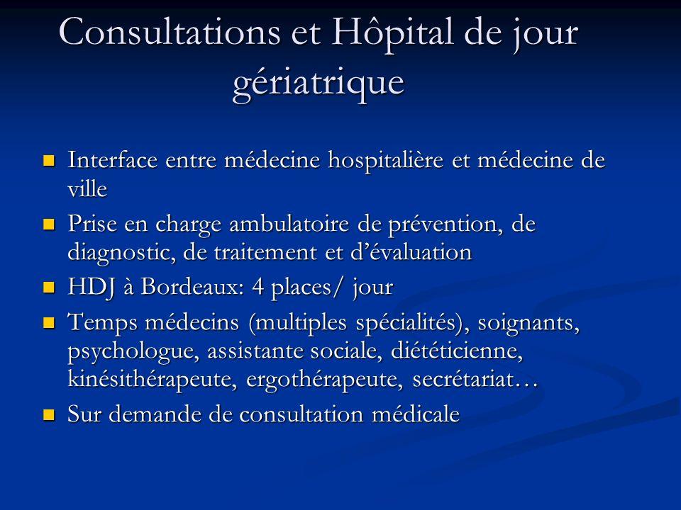 Consultations et Hôpital de jour gériatrique Interface entre médecine hospitalière et médecine de ville Interface entre médecine hospitalière et médec