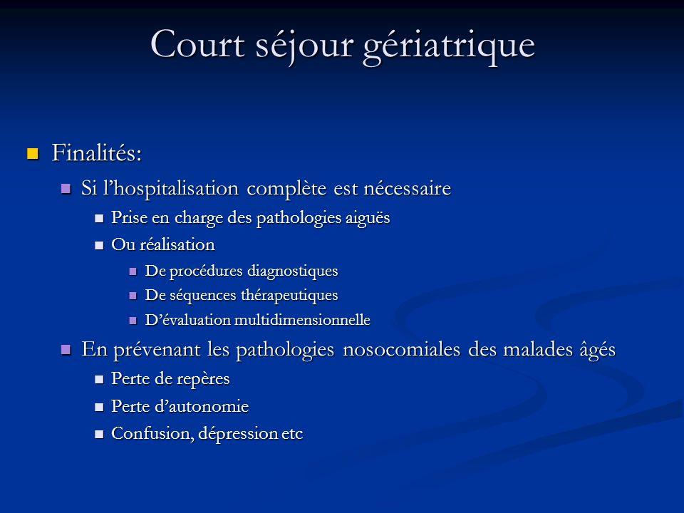 Court séjour gériatrique Finalités: Finalités: Si lhospitalisation complète est nécessaire Si lhospitalisation complète est nécessaire Prise en charge