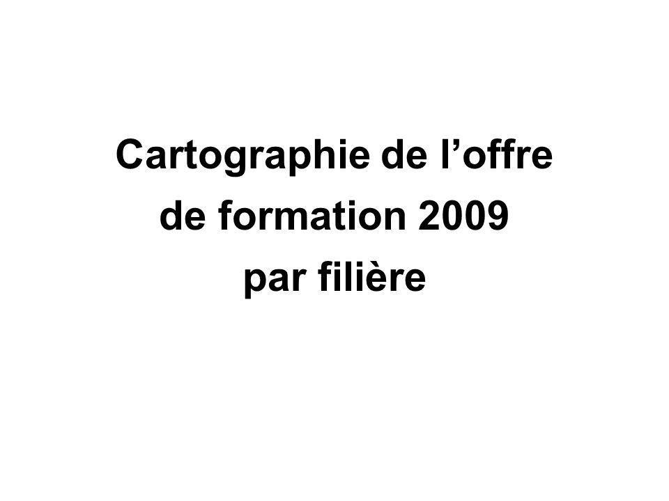 Cartographie de loffre de formation 2009 par filière