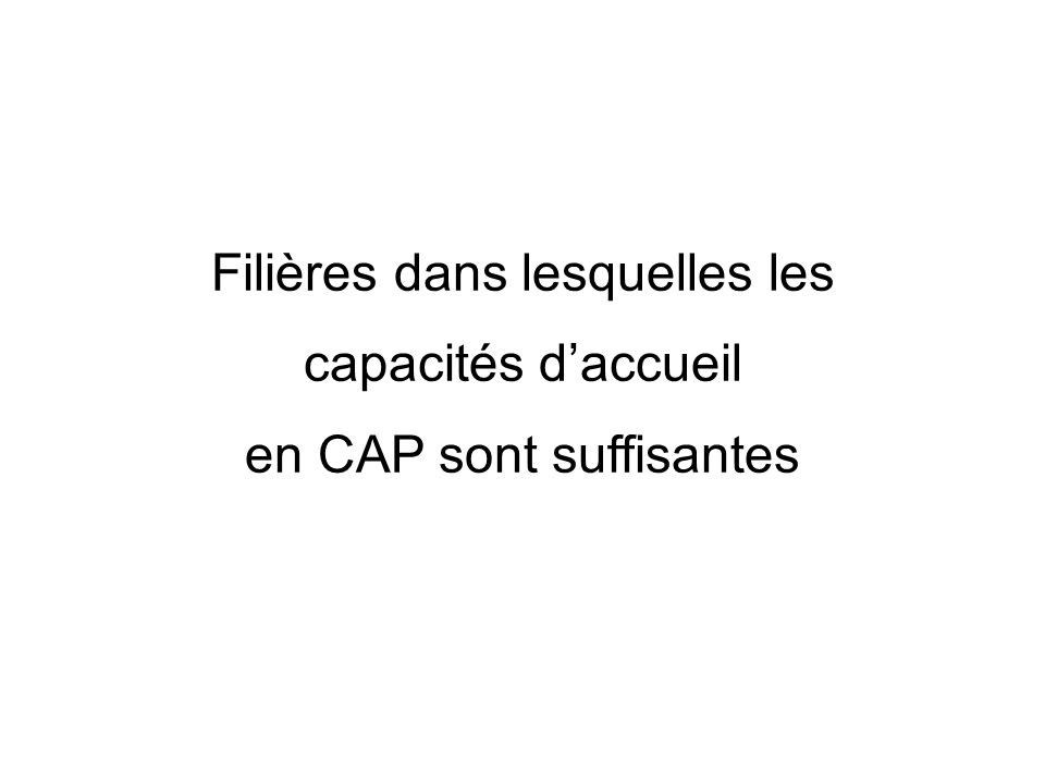 Filières dans lesquelles les capacités daccueil en CAP sont suffisantes