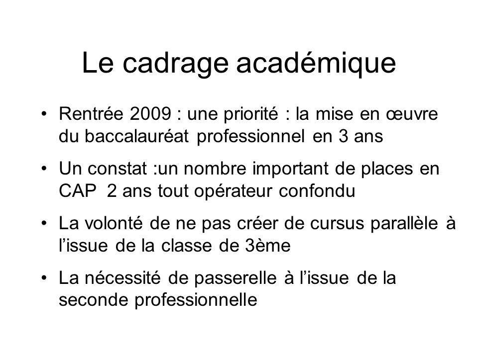 Champ : Education nationale public et privé, CFA consulaires et privés, CFA publics, enseignement agricole public et privé sources : rectorat, CRBN, DRAF