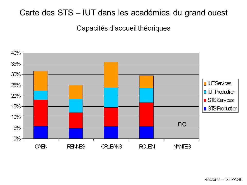 Carte des STS – IUT dans les académies du grand ouest Capacités daccueil théoriques nc Rectorat – SEPAGE
