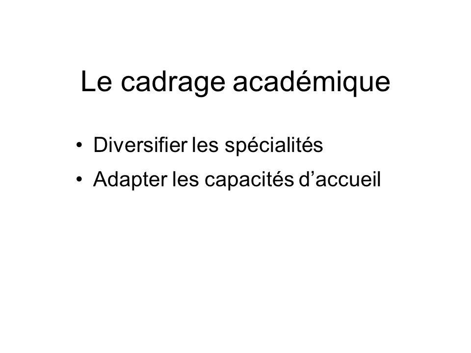 Le cadrage académique Diversifier les spécialités Adapter les capacités daccueil