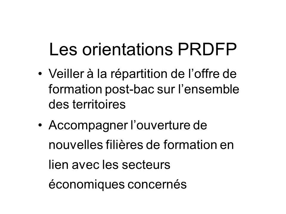 Les orientations PRDFP Veiller à la répartition de loffre de formation post-bac sur lensemble des territoires Accompagner louverture de nouvelles filières de formation en lien avec les secteurs économiques concernés