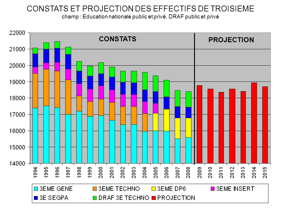 23 demandes pour la rentrée 2010 Zone ALENCON - ARGENTAN – LAIGLE – MORTAGNE : 6 dossiers Zone AVRANCHES – GRANVILLE – FLERS – VIRE : 7 dossiers Zone CAEN – BAYEUX – LISIEUX : 5 dossiers Zone CHERBOURG – COUTANCES – ST LO : 5 dossiers