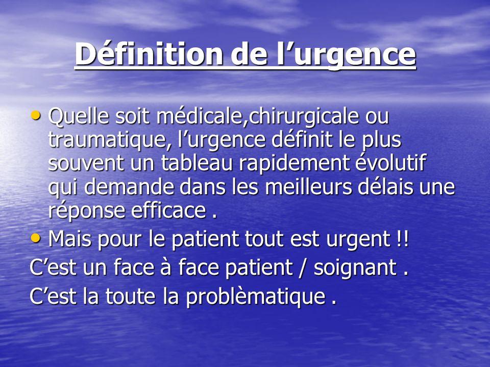 Définition de lurgence Quelle soit médicale,chirurgicale ou traumatique, lurgence définit le plus souvent un tableau rapidement évolutif qui demande d